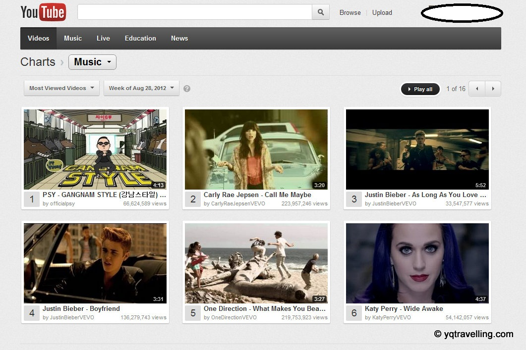Youtube charts