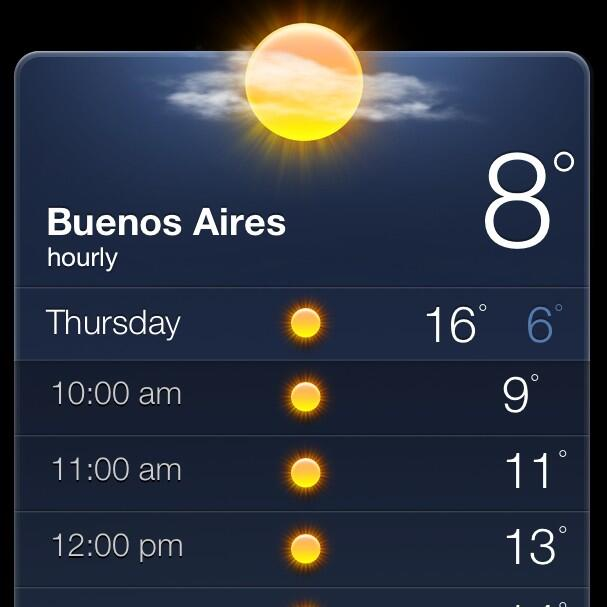Buenos Aires weather